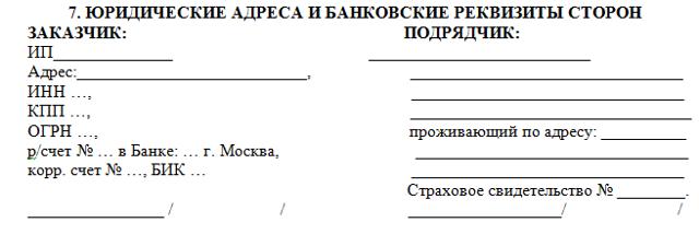Договор подряда с ИП на выполнение работ: образец, структура и основные нюансы