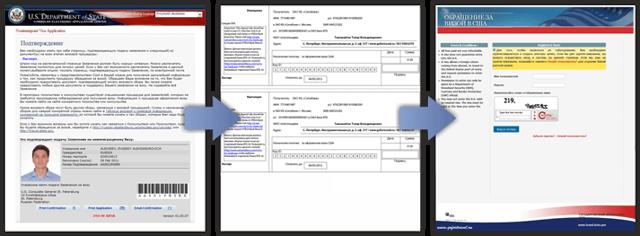 Виза в США: как получить самостоятельно, пошаговая инструкция и особенности