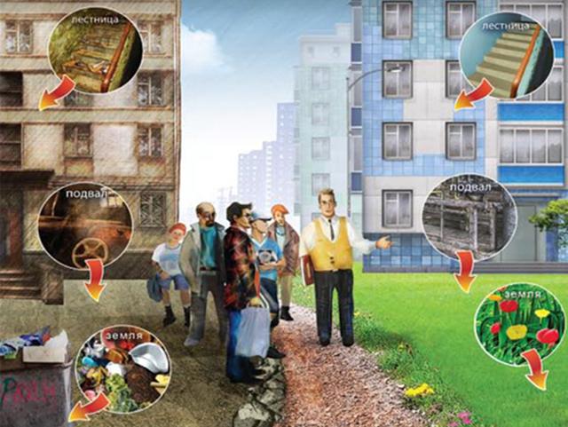 Что такое МКД в ЖКХ: отличия многоквартирного жилого дома от частного, права и обязанности собственников