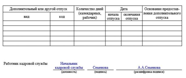 Оформление отпуска сотрудника: пошаговая инструкция, необходимые документы, как оформить перенос, продление и отзыв