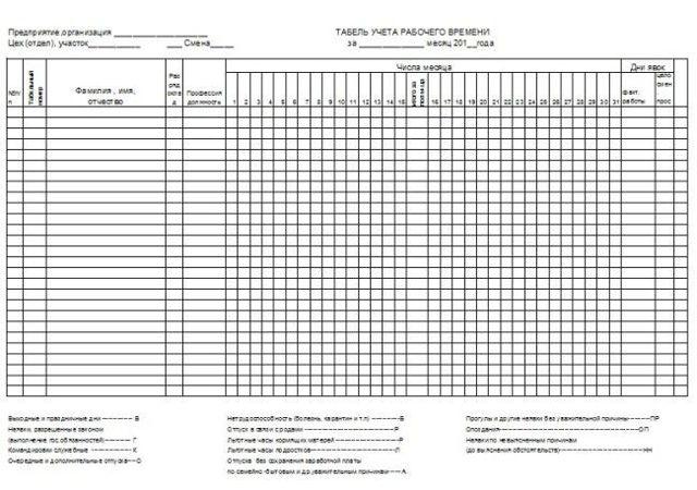 Табель учета рабочего времени работников: образец заполнения, как правильно вести, кто несет ответственность за ведение, сроки хранения