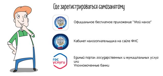 Как оформить самозанятость, как стать самозанятым лицом в России: условия и основания, порядок регистрации, пакет документов