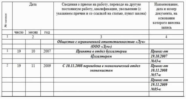 Запись в трудовой книжке при увольнении: образец заполнения 2020 года, как поставить печать и прочие нюансы оформления