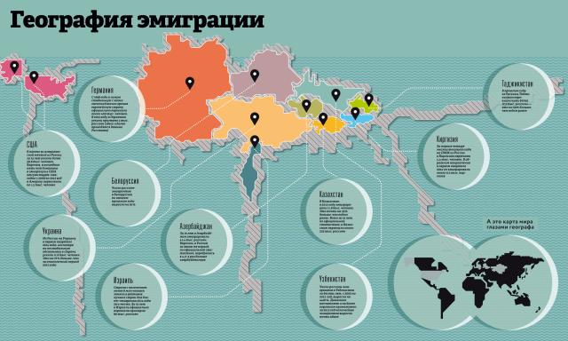Жизнь мигрантов и миграционный кризис в Европе, в какую страну проще переехать из России
