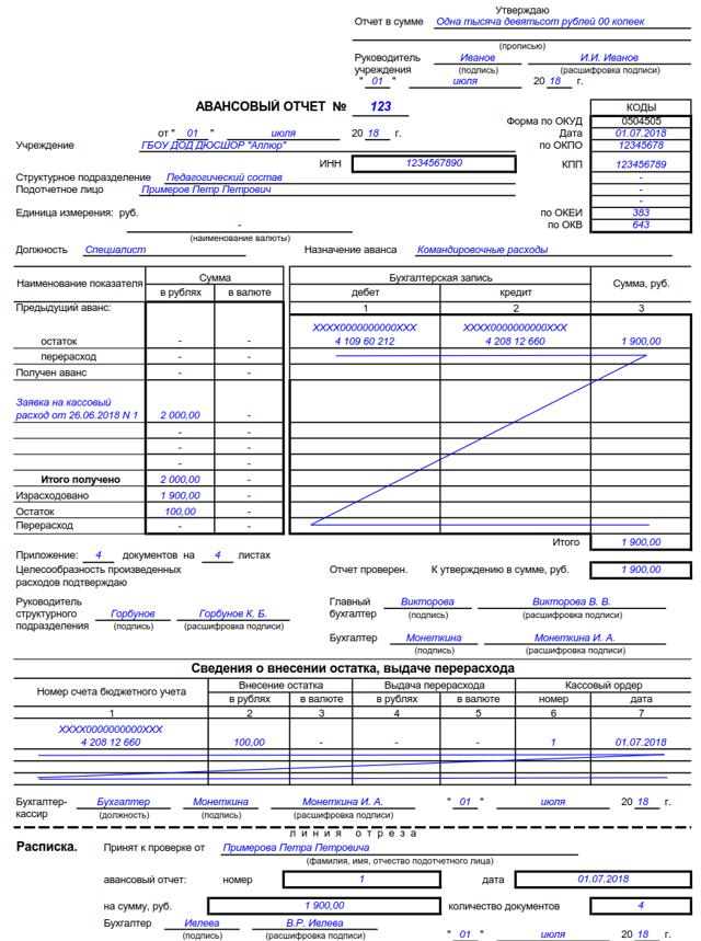 Авансовый отчет по командировке: как оформить, пример и образец заполнения, сроки сдачи, проводки